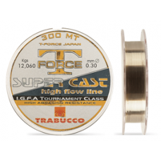 T-Force Tournament Super Case
